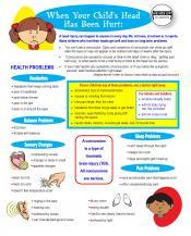 Child's Signs & Symptoms Tool